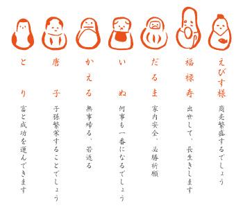 東京豆七人形 由来